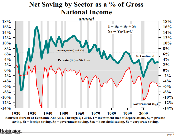 Lacy Hunt: This Is One Of The Most Important Charts In Economics