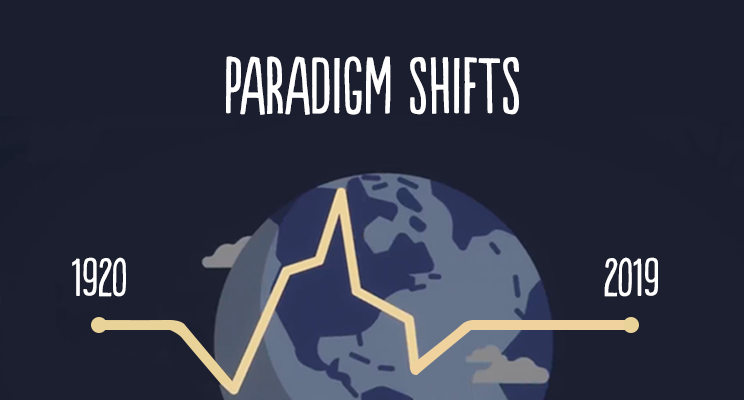 "Ray Dalio Warns A ""New Paradigm"" Is Coming: ""Buy Gold, Sell Stocks"""