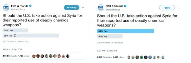 4f8015ea3 ... size—69% did not support action. Within two hours, 140,000 pro war  supporters joined in and supported the attacks (Figure 51). We are all  getting duped.