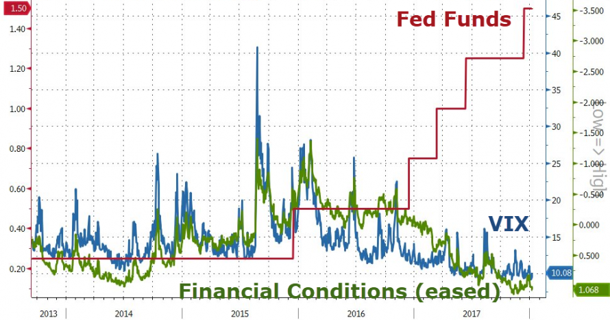 https://www.zerohedge.com/sites/default/files/inline-images/20180109_vix12.png