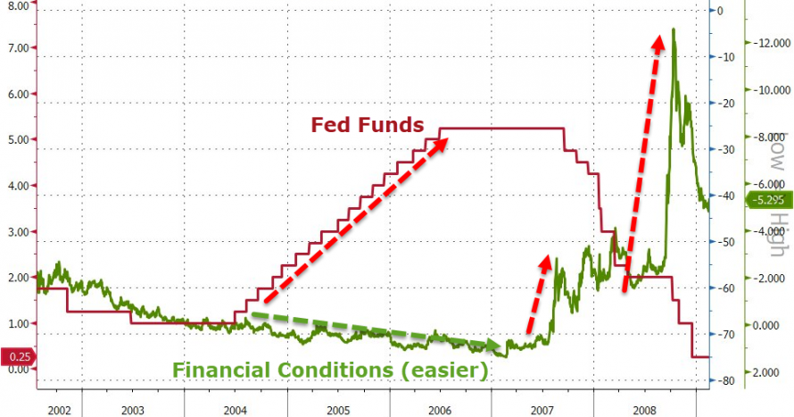 https://www.zerohedge.com/sites/default/files/inline-images/20180111_Eod18.png
