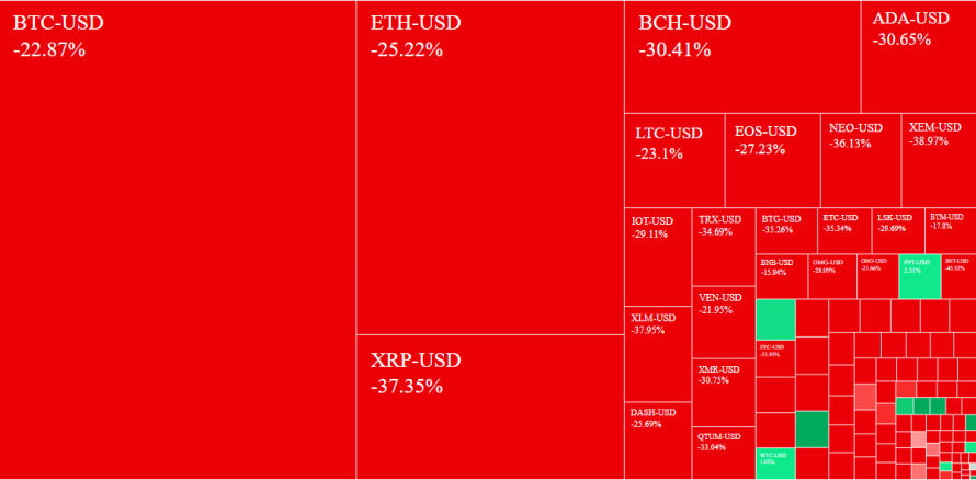 https://www.zerohedge.com/sites/default/files/inline-images/20180116_xrp3.png