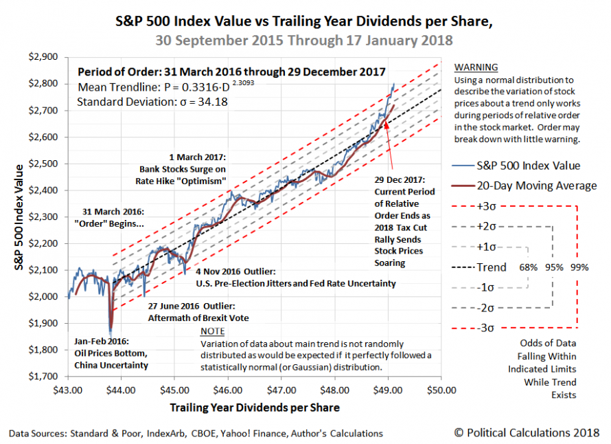 https://www.zerohedge.com/sites/default/files/inline-images/20180118_order.png