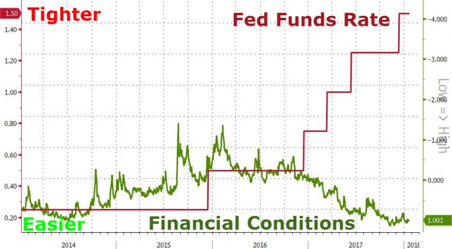 https://www.zerohedge.com/sites/default/files/inline-images/20180124_umm.jpg