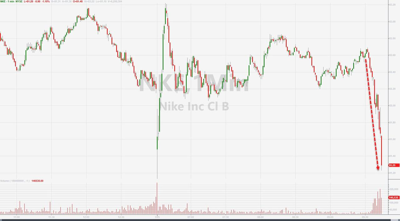 "Nike Tumbles After Michael Avenatti Warns Of ""Major College Basketball Scandal"""
