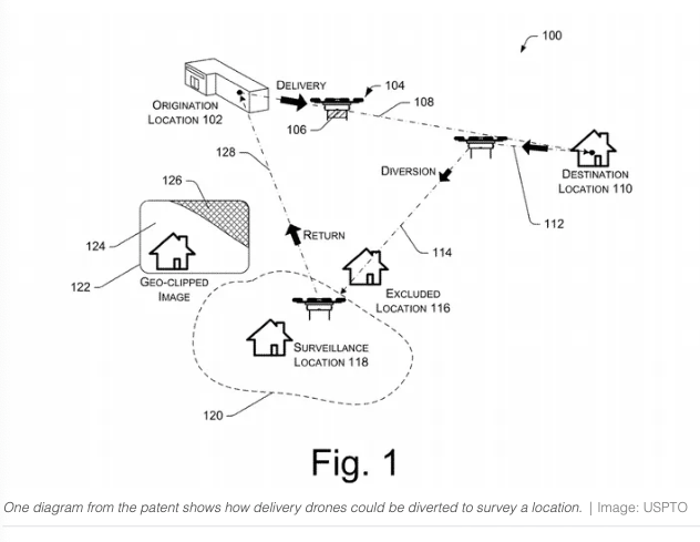 Amazon Patents Creepy Drone Technology To Spy On Your Home