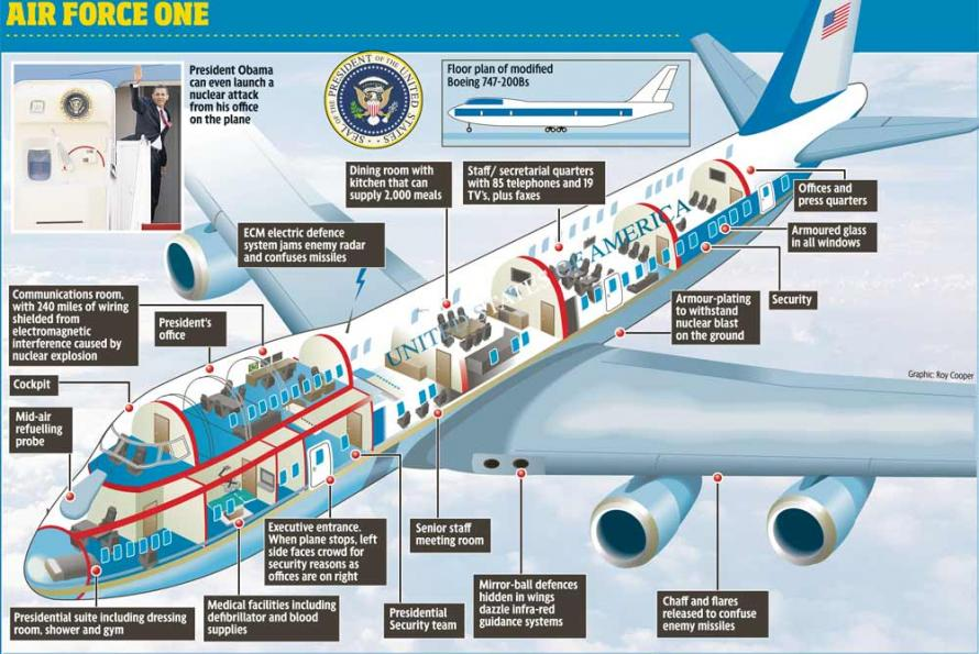 air force 1 plane cost