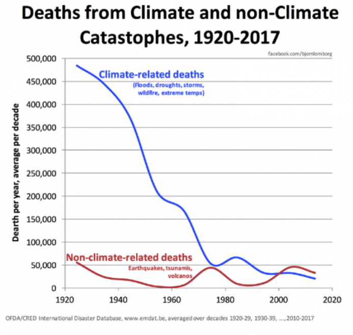 Climate-1-1-768x728.png