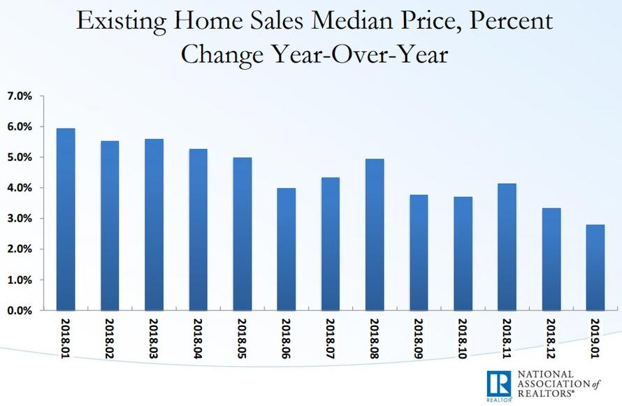 Median%20Home%20Price.jpg