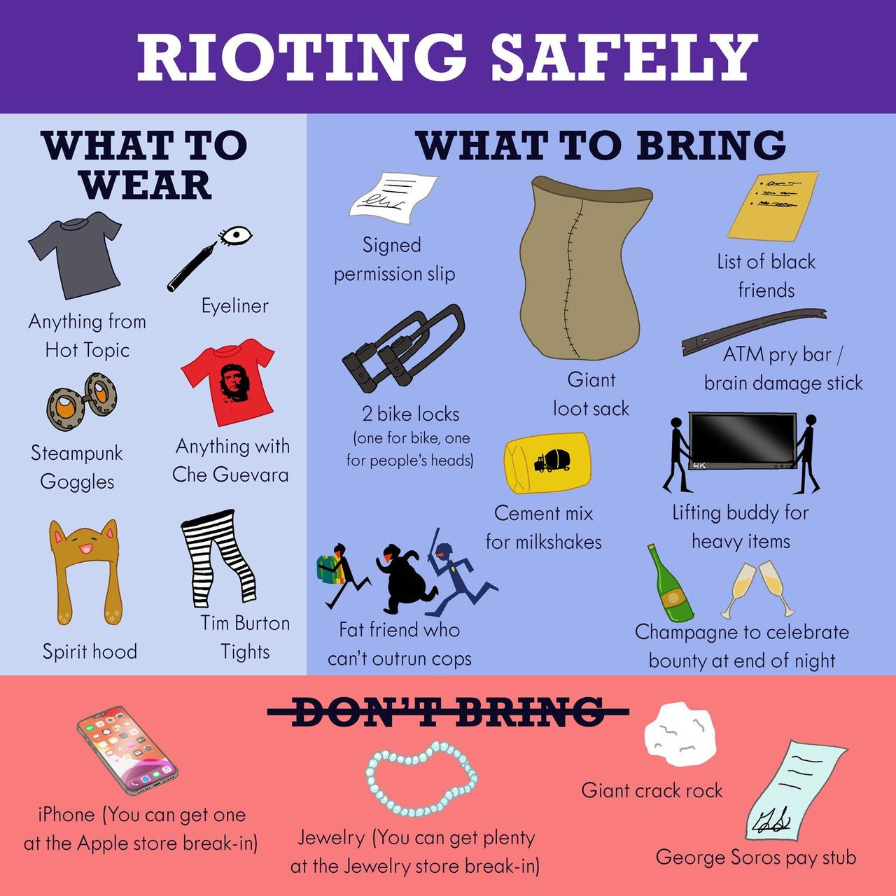 Note To Rioting Americans: A Guide To Safe & Profitable Looting