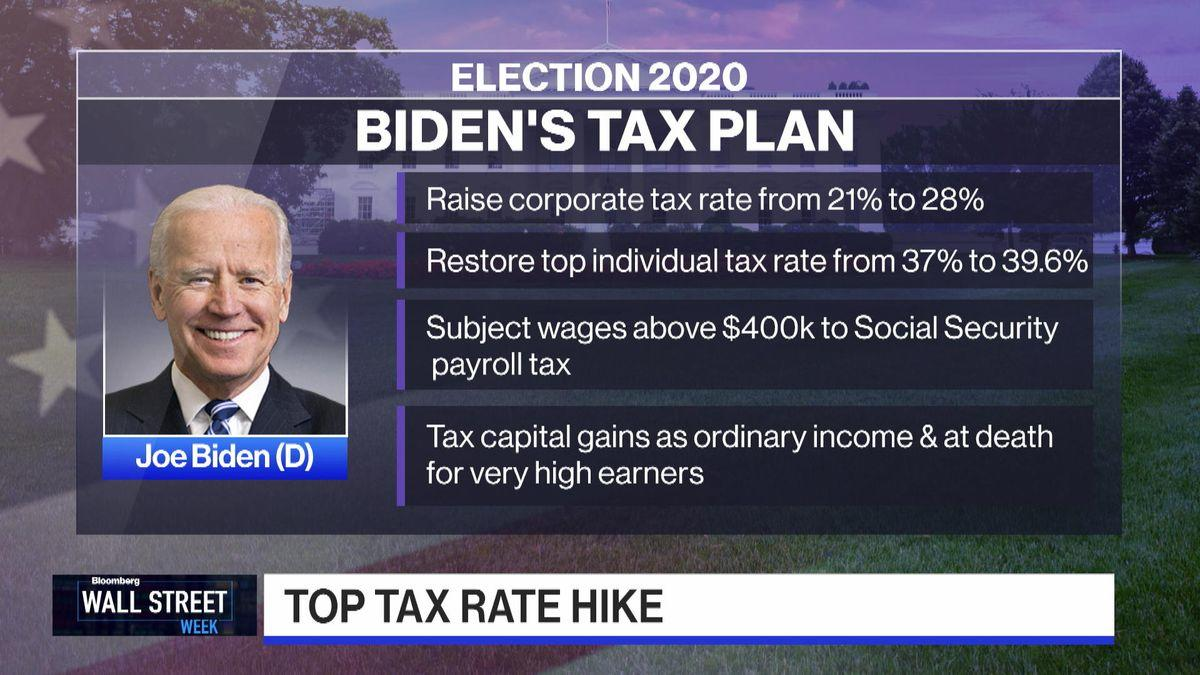Wall Street Bankers Push For Bonuses Ahead of Possible Biden Win