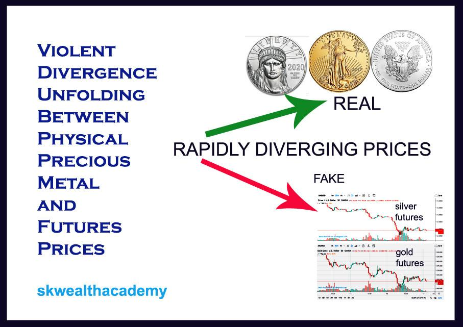 stunning price divergences between physical precious metal and futures prices