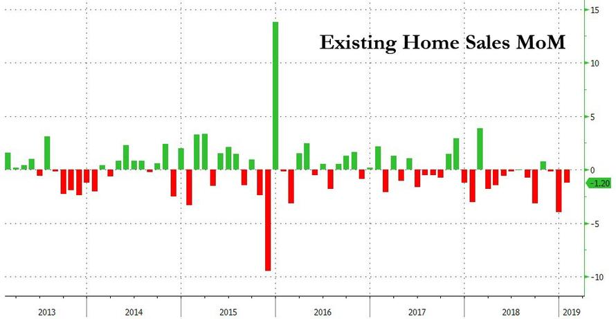 existing%20home%20sales%20feb%202019.jpg