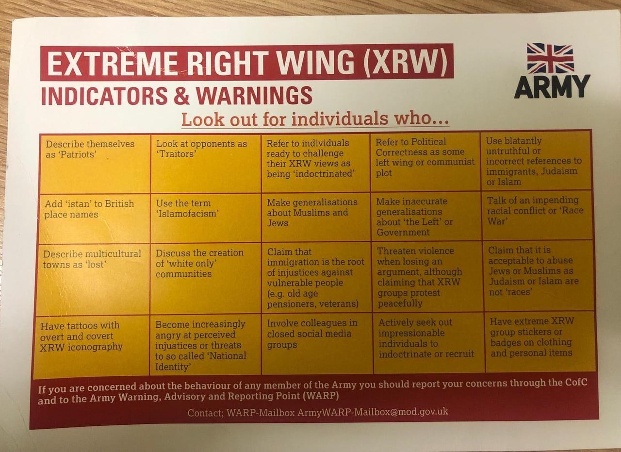 """You Might Be A British Right Wing Extremist If..."""