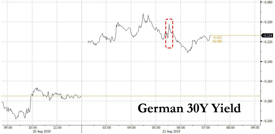 german%2030y%20yield%208.21.jpg