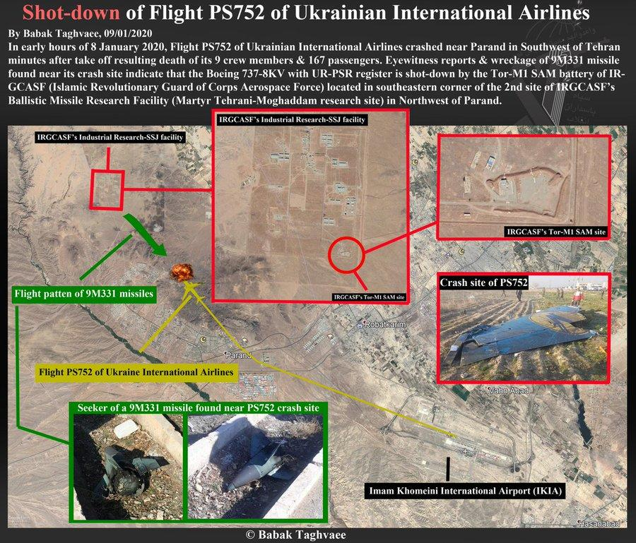 False Flag? Fmr CIA Officer Suggests US Hacked Ukrainian Plane Transponder To Provoke Iran Shootdown