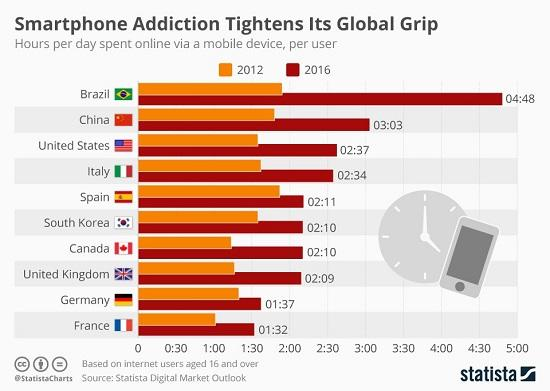 smartphone-addiction2_3.jpg