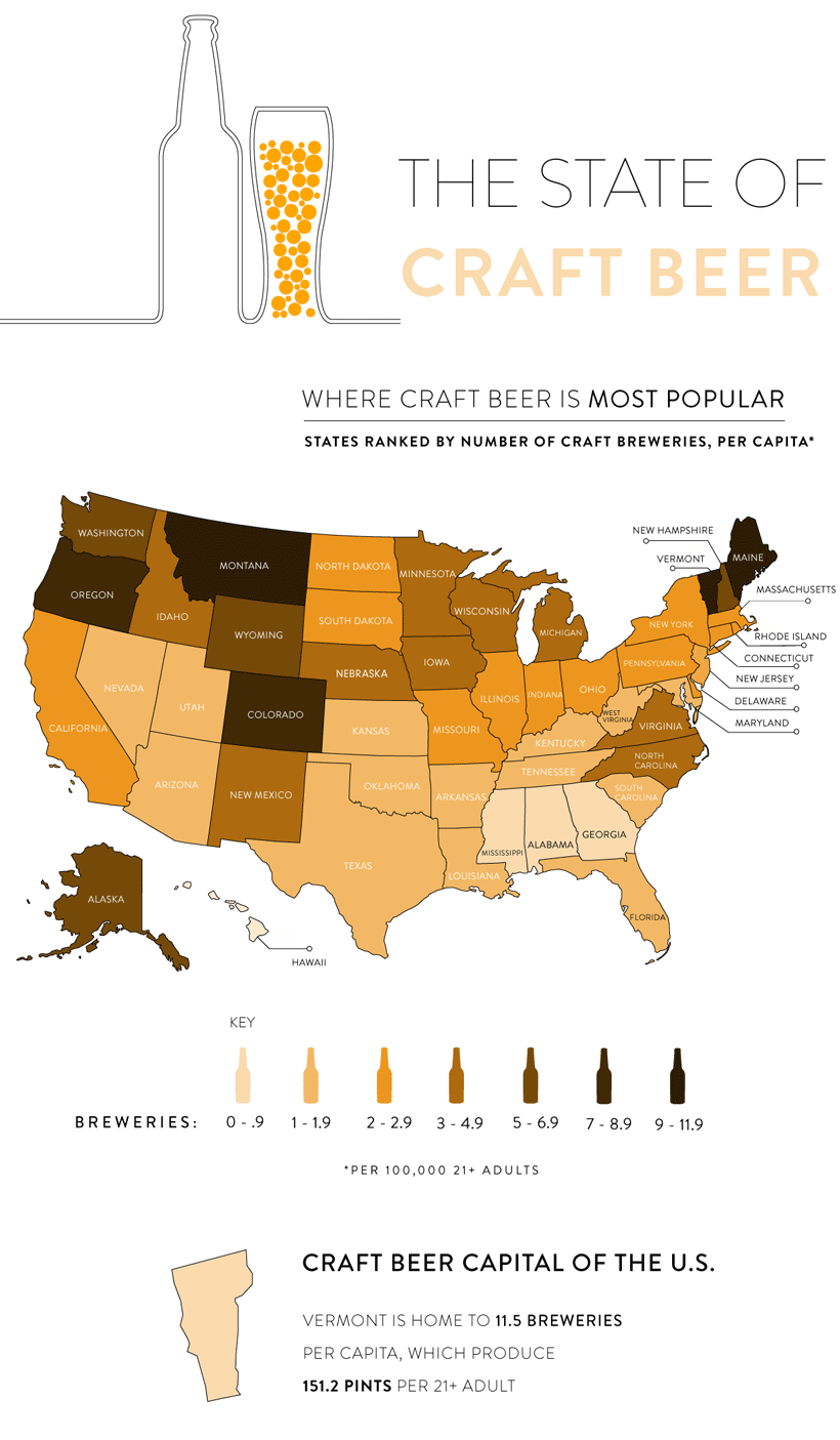 Craft Beer Boom: Behind the hype