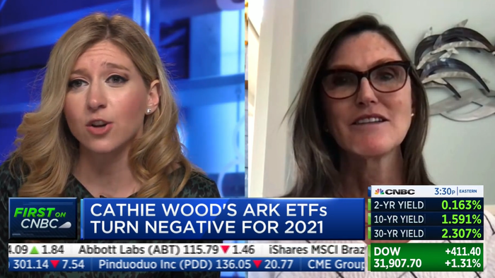 "Afternoon Wood: ARK Founder Says ""Carnage"" Coming In Energy & Finance, ""Optimistic"" About Tech Names"