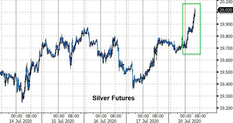 Silver Hits US For The First Time Since 2016… And Why It Will Go Much Higher