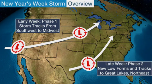New Year's Week Storm Could Cause Havoc Across US