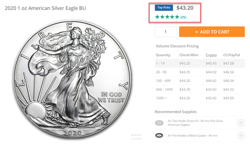 "US Mint Warns It Can't Meet ""Surging Demand"" For Silver & Gold 2021-02-01_0"