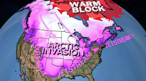 """Supply Is Frozen"" – Polar Vortex Sparks Massive Spike In NatGas/Electricity Costs"