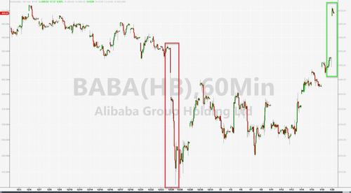 Alibaba Shares Rally As Jack Ma Resurfaces After 3-Month Absence
