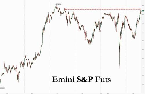 S&P Futures Reverse Losses, Trade Near Record High Despite China Bubble Warning
