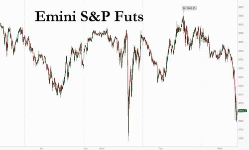 Futures Tumble Ahead Of The Fed Amid Growing Hedge Fund Forced Liquidation Fears
