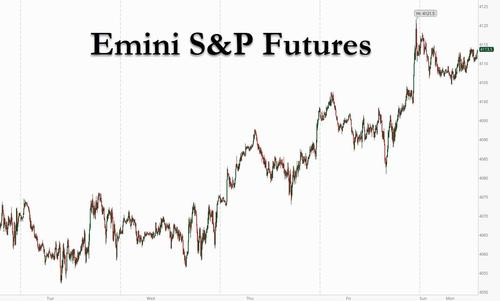 Futures, Global Stocks Hover At All Time High As Q1 Earnings Begin