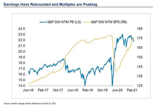 Morgan Stanley: 3 Reasons Why The Correction Has Further To Go Before It's Over
