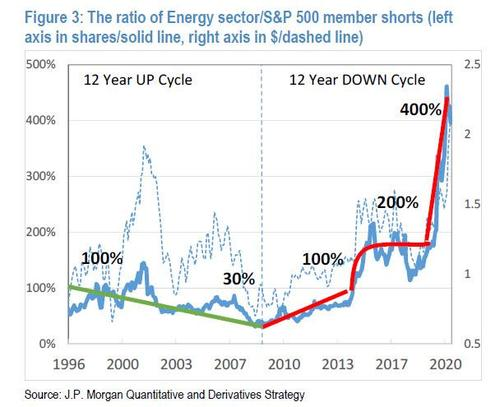 energy%20sector%20SPX%20members_0.jpg?it