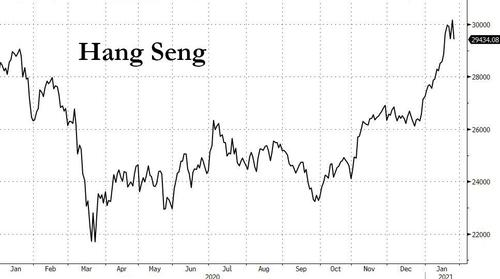 Hong Kong Stocks Soar On Flood Of Chinese Money