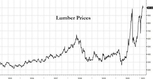 As Lumber Prices Hit Record High, Homebuilders Urge Biden To Intervene
